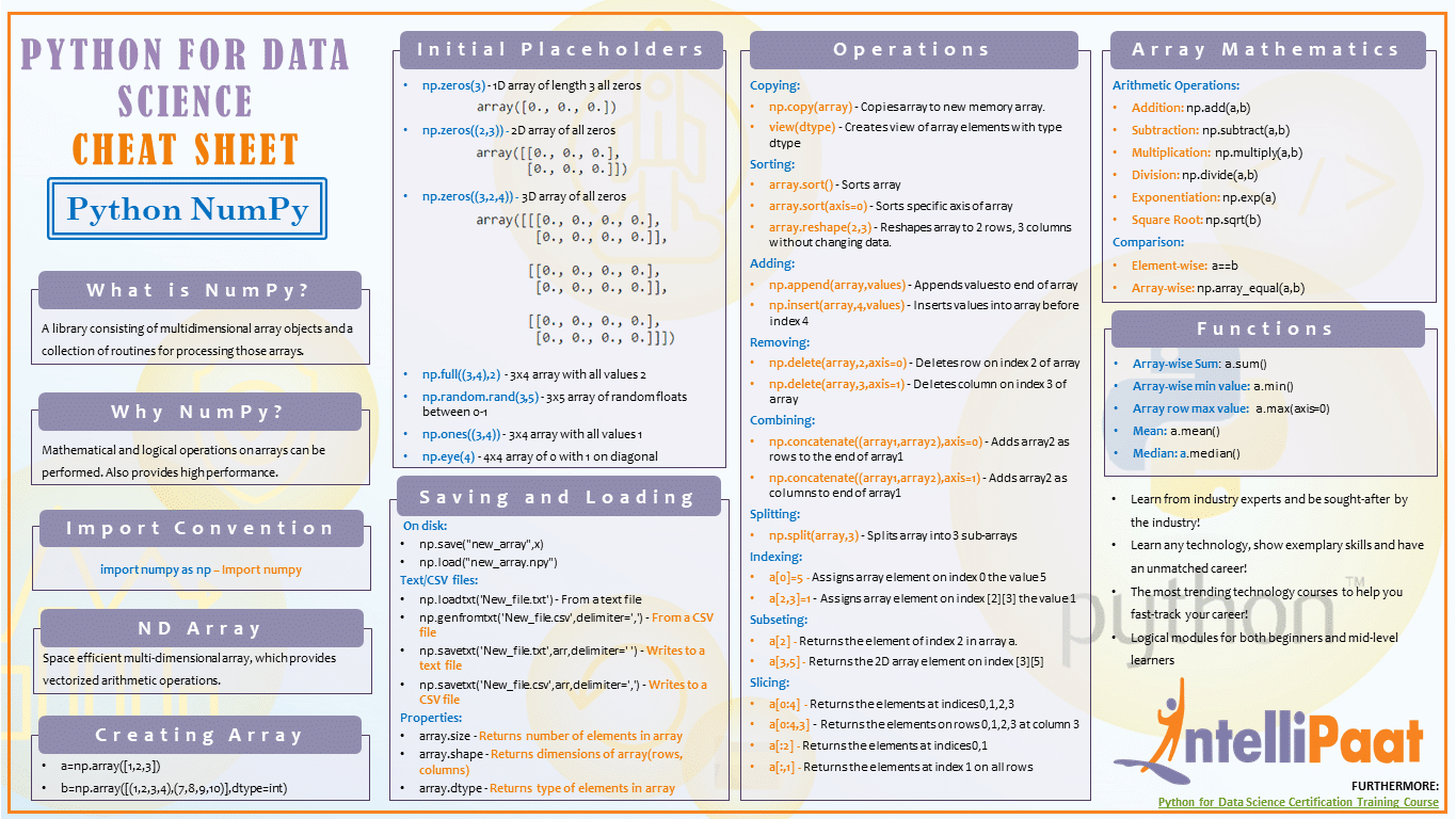 Numpy Cheat Sheet - Intellipaat Blog