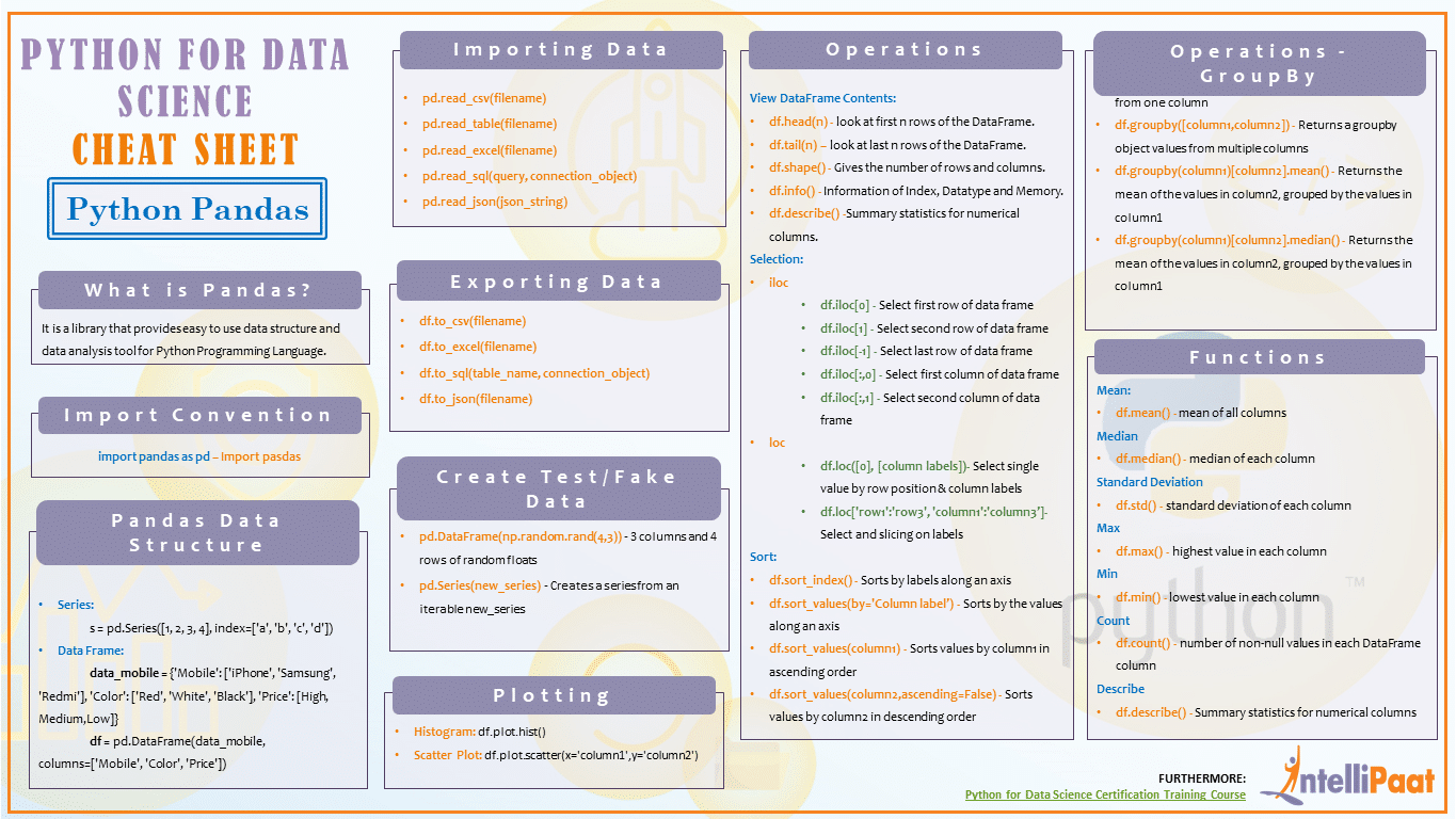 Pandas Cheat Sheet - Intellipaat Blog