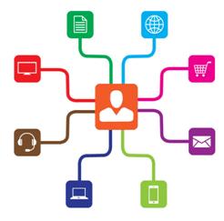 SAP CRM Web Channel