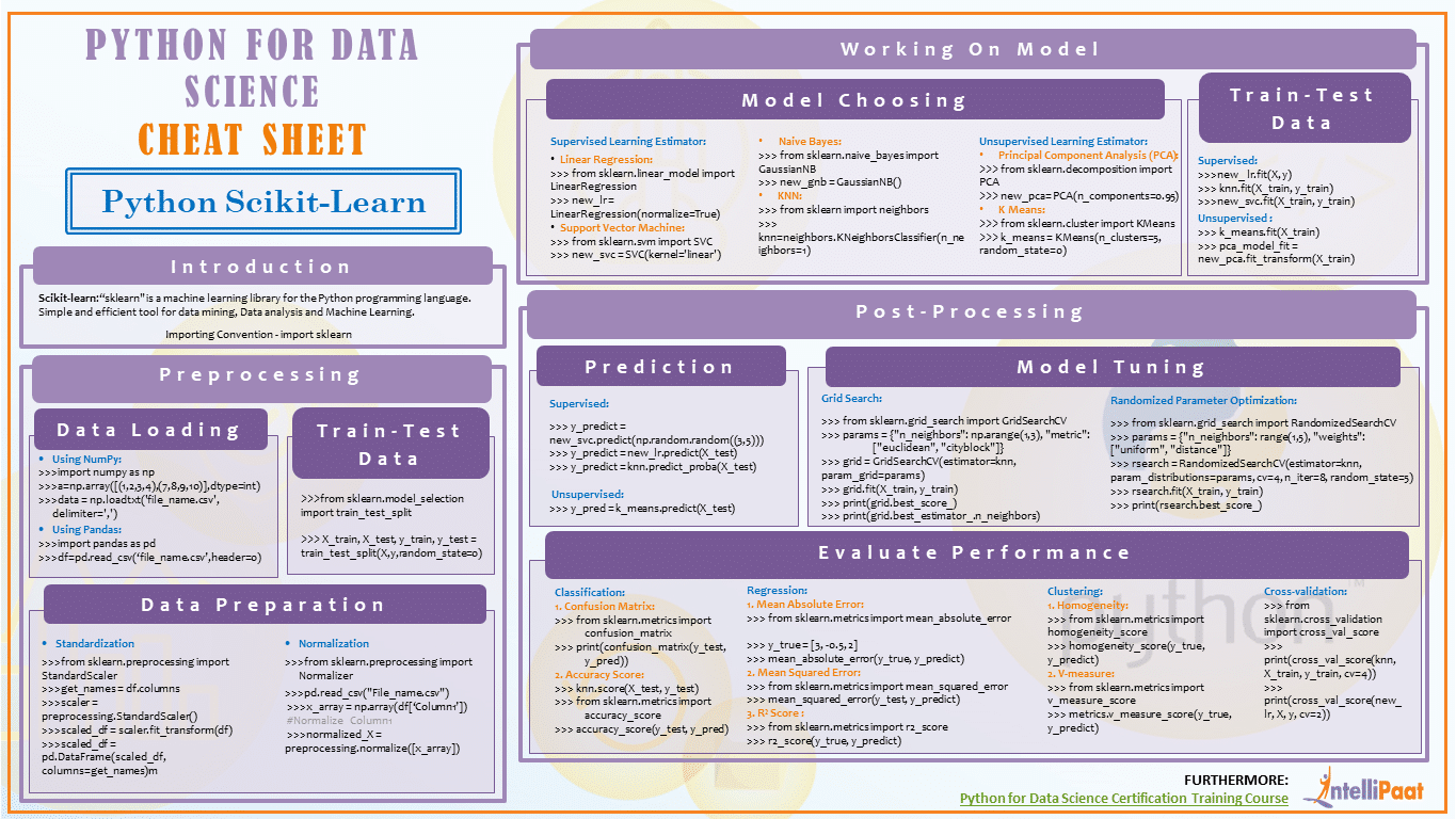 Python Scikit-Learn Cheat Sheet