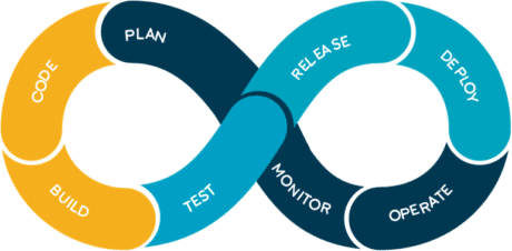 devops lifecycle