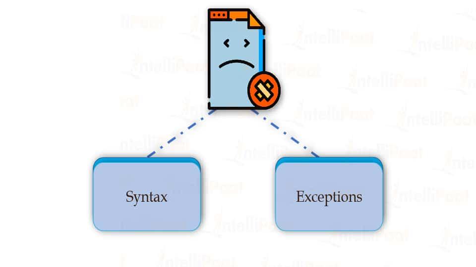 Exception Handling in Python - Python Exception Handling