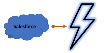 What is salsforce lightning