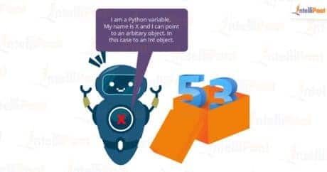 Variables in Python - Global & Static Variables - Intellipaat