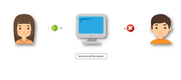 File Server Architecture 2