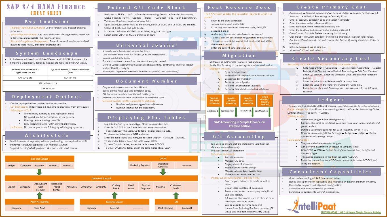 SAP HANA Finance Cheat Sheet
