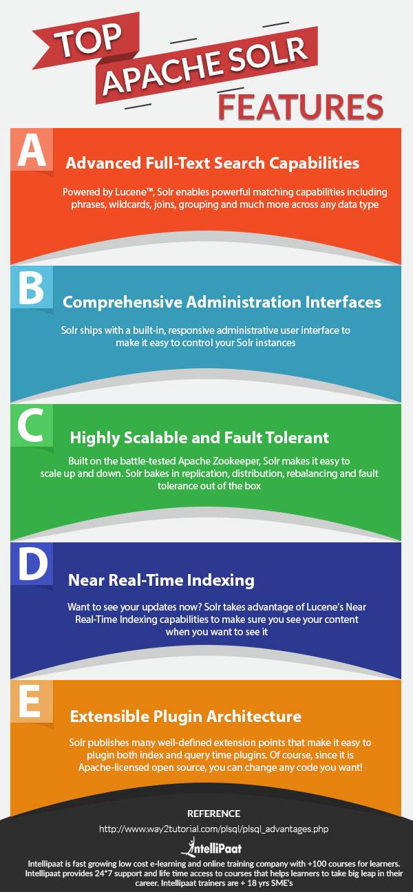 solr-infographics
