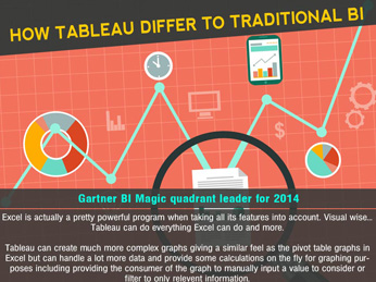 Tableau Relevance -