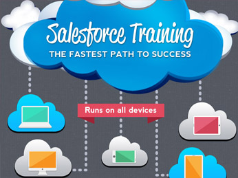Salesforce Certification Training Course Online for Admin and App Builder