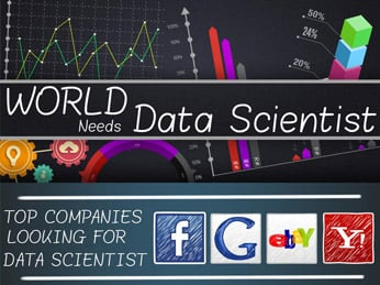 Data Science Course Online - Data Science Certification Training