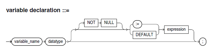 how to get multi value attribute in sql