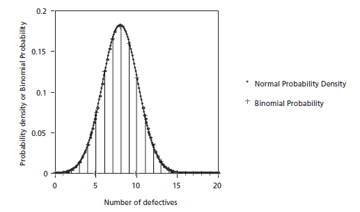 The normal distribution statistics and probability - Poisson cumulative distribution table ...