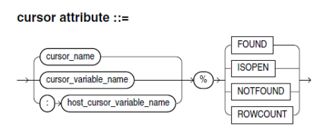 assign sql rowcount to make in utilitarian