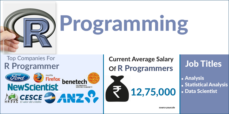 Top R Interview Questions and Answers for 2020 - Intellipaat